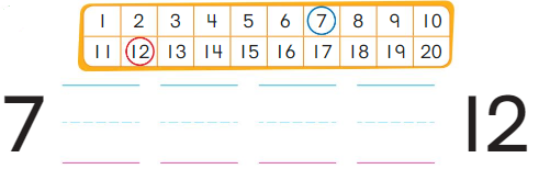 Big Ideas Math Answer Key Grade K Chapter 9 Count and Compare Numbers to 20 9.4 7