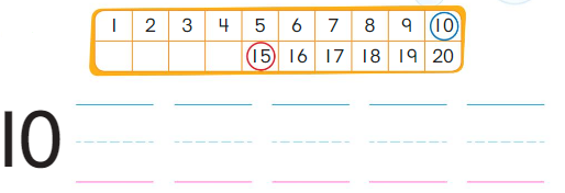 Big Ideas Math Answer Key Grade K Chapter 9 Count and Compare Numbers to 20 9.4 9