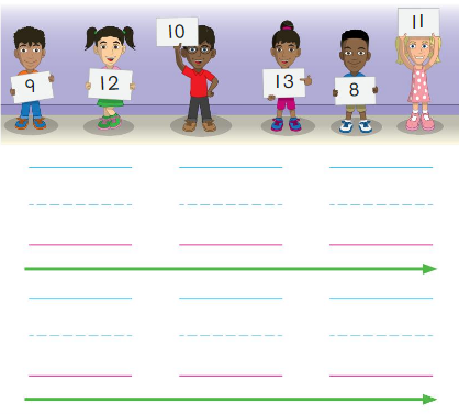 Big Ideas Math Answer Key Grade K Chapter 9 Count and Compare Numbers to 20 chp 7