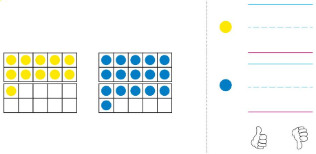 Big Ideas Math Answer Key Grade K Chapter 9 Count and Compare Numbers to 20 chp 8