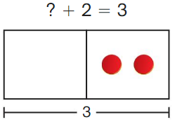 Big Ideas Math Answers 1st Grade 1 Chapter 3 More Addition and Subtraction Situations 6