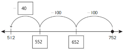 Big-Ideas-Math-Answers-2nd-Grade-Chapter-10-Subtract-Numbers-within-1000-10.2-8