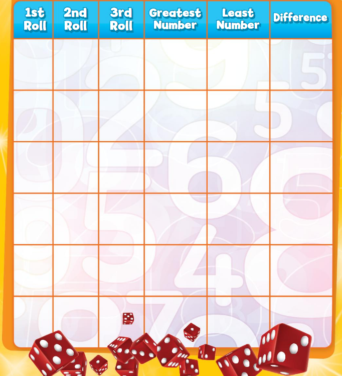 Big Ideas Math Answers 2nd Grade Chapter 10 Subtract Numbers within 1,000 4