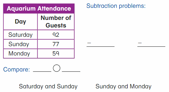 Big Ideas Math Answers 2nd Grade Chapter 6 Fluently Subtract within 100 114