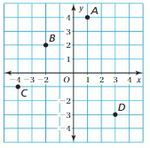 Big Ideas Math Answers 6th Grade Chapter 8 Integers, Number Lines, and the Coordinate Plane 8.6 4