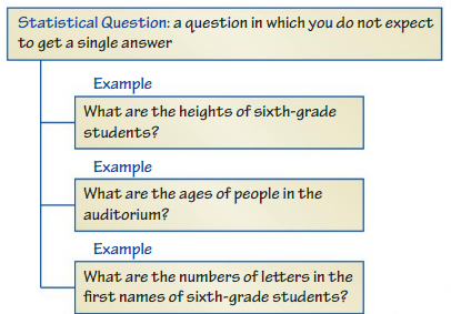 Big Ideas Math Answers 6th Grade Chapter 9 Statistical Measures cr 2