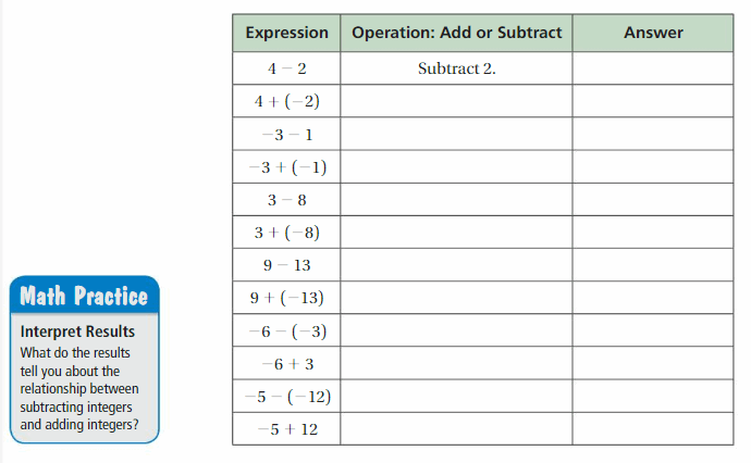 Big Ideas Math Answers 7th Grade Chapter 1 Adding and Subtracting Rational Numbers 91