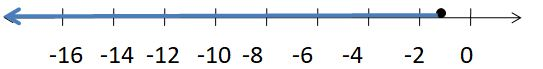 Big-Ideas-Math-Answers-7th-Grade-Chapter-4-Equations-and-Inequalities-145
