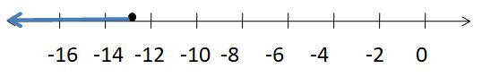 Big-Ideas-Math-Answers-7th-Grade-Chapter-4-Equations-and-Inequalities-152