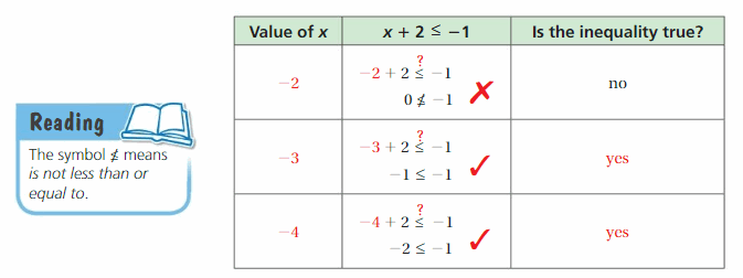 Big Ideas Math Answers 7th Grade Chapter 4 Equations and Inequalities 63