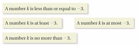 Big Ideas Math Answers 7th Grade Chapter 4 Equations and Inequalities 64