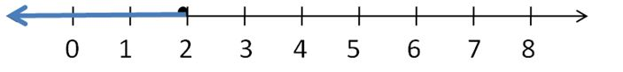 Big Ideas Math Answers 7th Grade Chapter 4 Equations and Inequalities 89