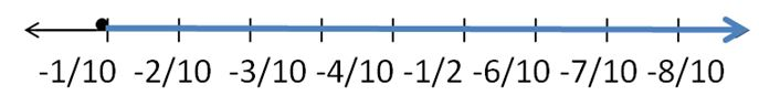 Big Ideas Math Answers 7th Grade Chapter 4 Equations and Inequalities 91