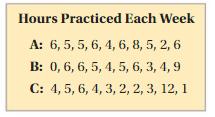 Big Ideas Math Answers 7th Grade Chapter 8 Statistics 8.2 3