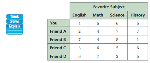Big Ideas Math Answers 7th Grade Chapter 8 Statistics cp 10