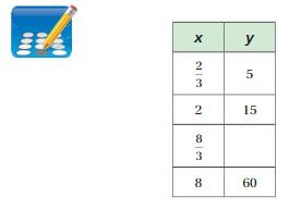 Big Ideas Math Answers 7th Grade Chapter 8 Statistics cp 8