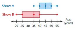 Big Ideas Math Answers 7th Grade Chapter 8 Statistics pt 4