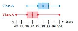 Big Ideas Math Answers 7th Grade Chapter 8 Statistics pt 5