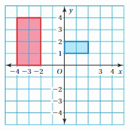 Big Ideas Math Answers 8th Grade Chapter 2 Transformations 137