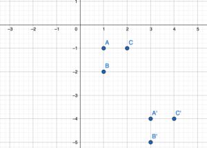 Big Ideas Math Answers 8th Grade Chapter 2 img_8