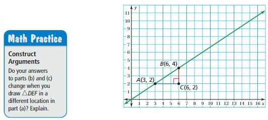 Big Ideas Math Answers 8th Grade Chapter 4 Graphing and Writing Linear Equations 4.2 1