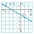 Big Ideas Math Answers 8th Grade Chapter 4 Graphing and Writing Linear Equations 4.2 13
