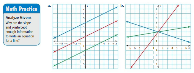 Big Ideas Math Answers 8th Grade Chapter 4 Graphing and Writing Linear Equations 4.6 1