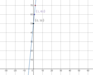 Big Ideas Math Answers 8th Grade Chapter 4 img_14