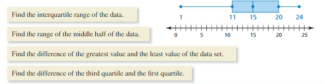 Big Ideas Math Answers Algebra 1 Chapter 11 Data Analysis and Displays 11.2 8