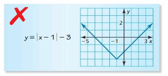 Big Ideas Math Answers Algebra 1 Chapter 3 Graphing Linear Functions 185
