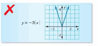 Big Ideas Math Answers Algebra 1 Chapter 3 Graphing Linear Functions 186
