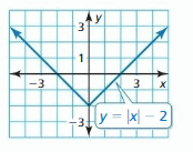 Big Ideas Math Answers Algebra 1 Chapter 3 Graphing Linear Functions 187