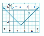 Big Ideas Math Answers Algebra 1 Chapter 3 Graphing Linear Functions 188
