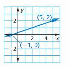 Big Ideas Math Answers Algebra 1 Chapter 3 Graphing Linear Functions 191