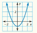 Big Ideas Math Answers Algebra 1 Chapter 3 Graphing Linear Functions 205