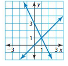 Big Ideas Math Answers Algebra 1 Chapter 5 Solving Systems of Linear Equations 5.5 2