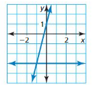 Big Ideas Math Answers Algebra 1 Chapter 5 Solving Systems of Linear Equations 5.5 3