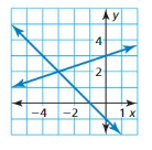 Big Ideas Math Answers Algebra 1 Chapter 5 Solving Systems of Linear Equations 5.5 4