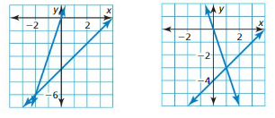 Big Ideas Math Answers Algebra 1 Chapter 5 Solving Systems of Linear Equations 5.5 6