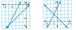 Big Ideas Math Answers Algebra 1 Chapter 5 Solving Systems of Linear Equations 5.5 7