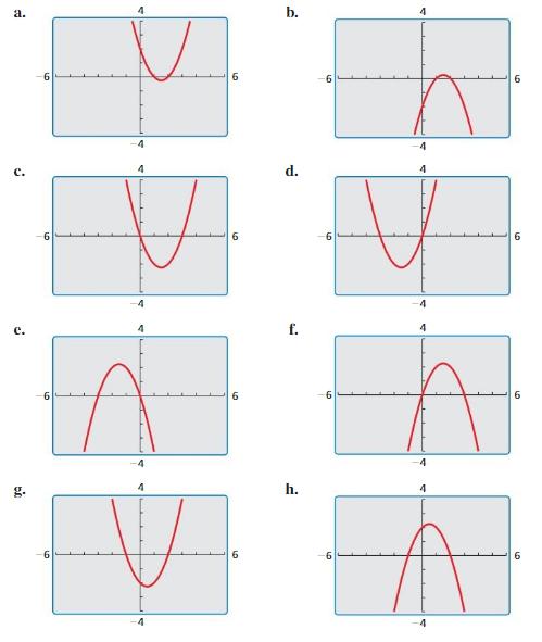 Big Ideas Math Answers Algebra 1 Chapter 8 Graphing Quadratic Functions 8.5 1