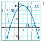 Big Ideas Math Answers Algebra 1 Chapter 8 Graphing Quadratic Functions 8.5 10