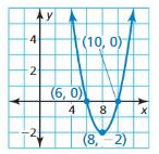 Big Ideas Math Answers Algebra 1 Chapter 8 Graphing Quadratic Functions 8.5 11