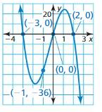Big Ideas Math Answers Algebra 1 Chapter 8 Graphing Quadratic Functions 8.5 13