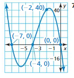 Big Ideas Math Answers Algebra 1 Chapter 8 Graphing Quadratic Functions 8.5 14