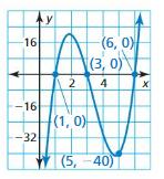Big Ideas Math Answers Algebra 1 Chapter 8 Graphing Quadratic Functions 8.5 15