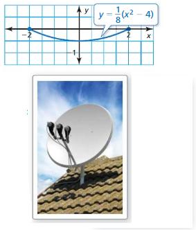 Big Ideas Math Answers Algebra 1 Chapter 8 Graphing Quadratic Functions 8.5 20