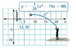 Big Ideas Math Answers Algebra 1 Chapter 8 Graphing Quadratic Functions 8.5 21