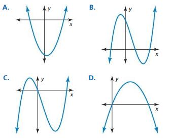 Big Ideas Math Answers Algebra 1 Chapter 8 Graphing Quadratic Functions 8.5 22