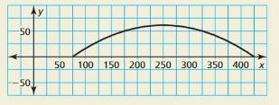 Big Ideas Math Answers Algebra 1 Chapter 8 Graphing Quadratic Functions 8.5 24